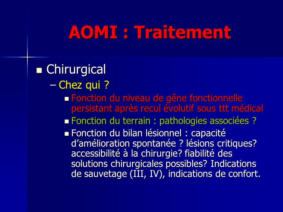 AOMI : Traitement Chirurgical Chez qui