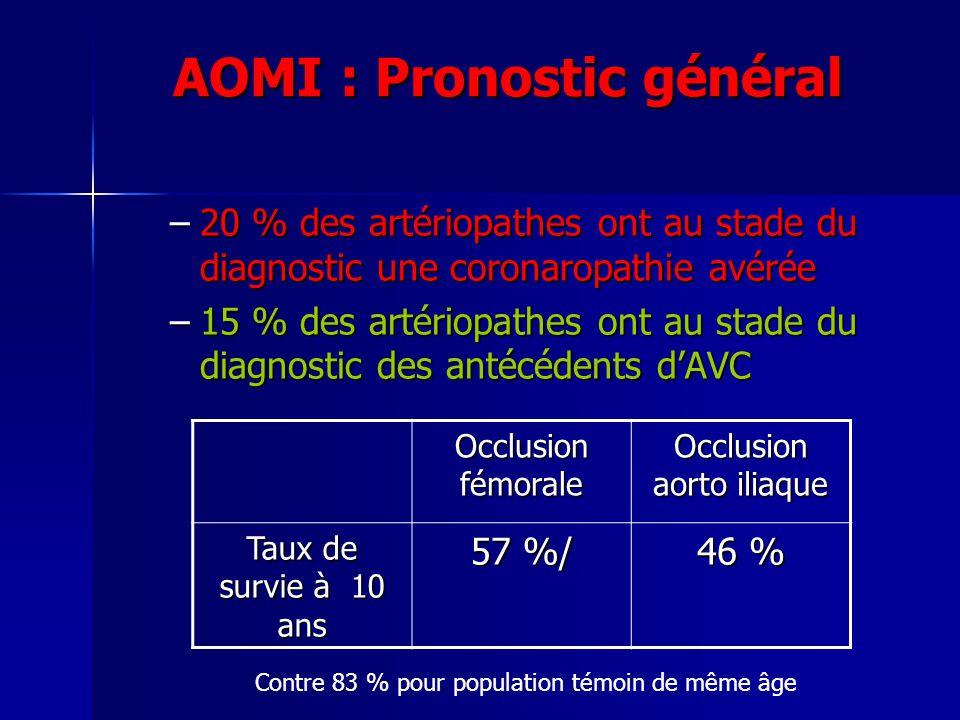 AOMI : Pronostic général