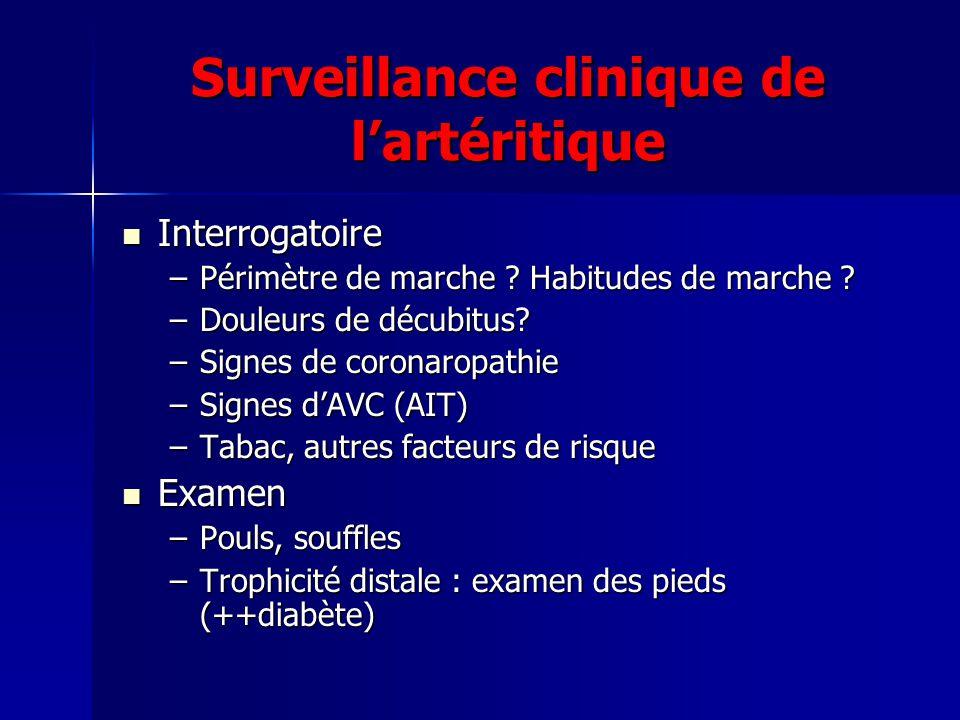 Surveillance clinique de l'artéritique