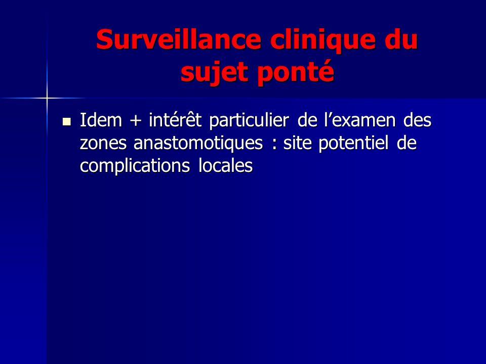 Surveillance clinique du sujet ponté