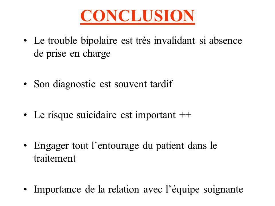 CONCLUSION Le trouble bipolaire est très invalidant si absence de prise en charge. Son diagnostic est souvent tardif.