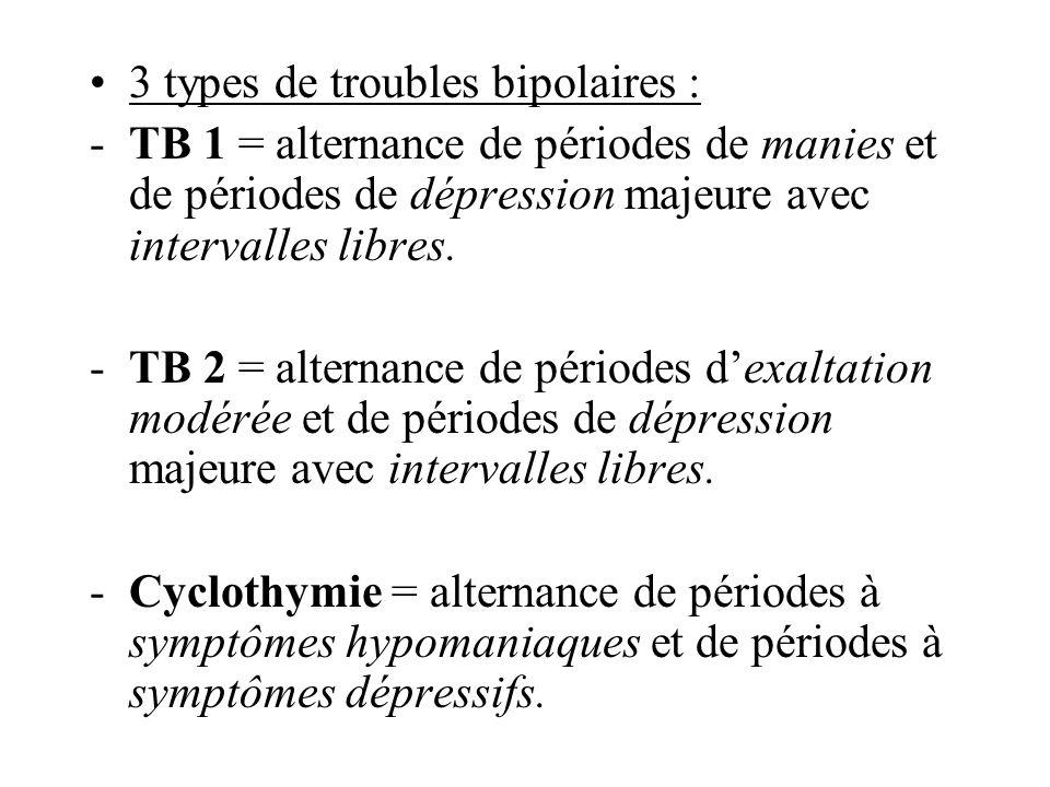 3 types de troubles bipolaires :