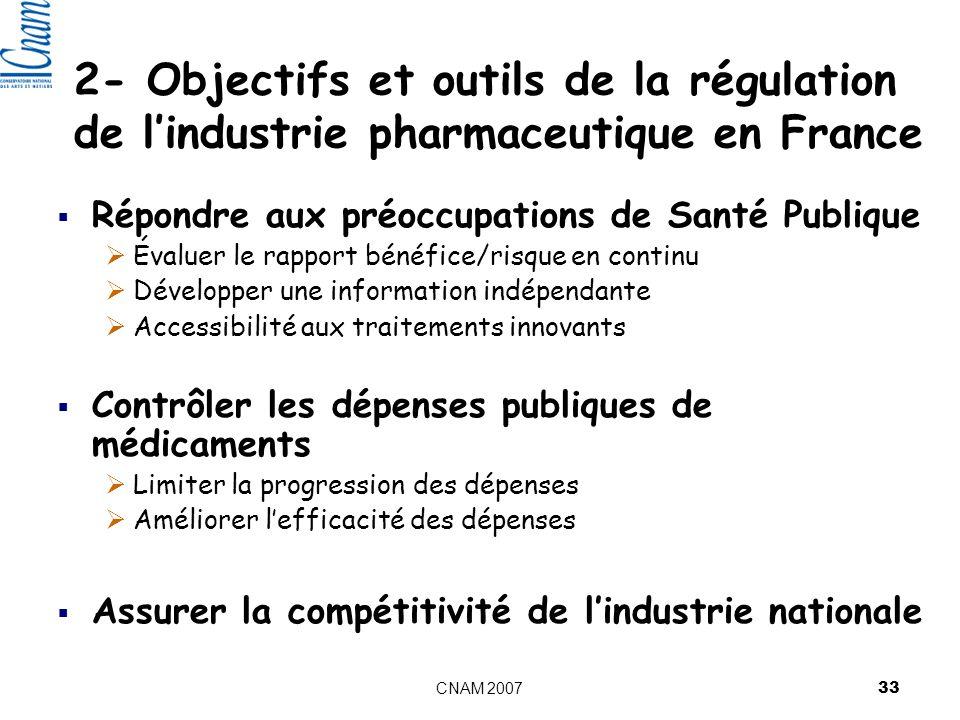 2- Objectifs et outils de la régulation de l'industrie pharmaceutique en France