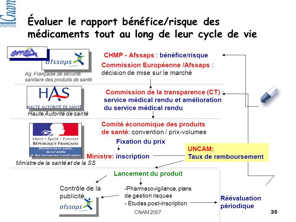 Évaluer le rapport bénéfice/risque des médicaments tout au long de leur cycle de vie