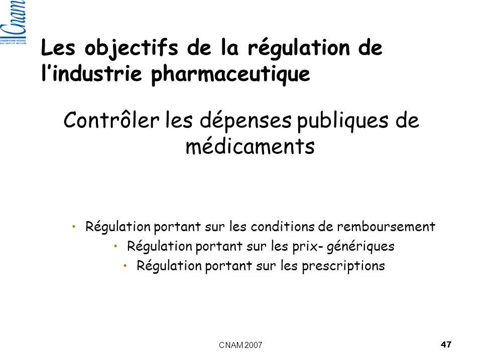 Les objectifs de la régulation de l'industrie pharmaceutique