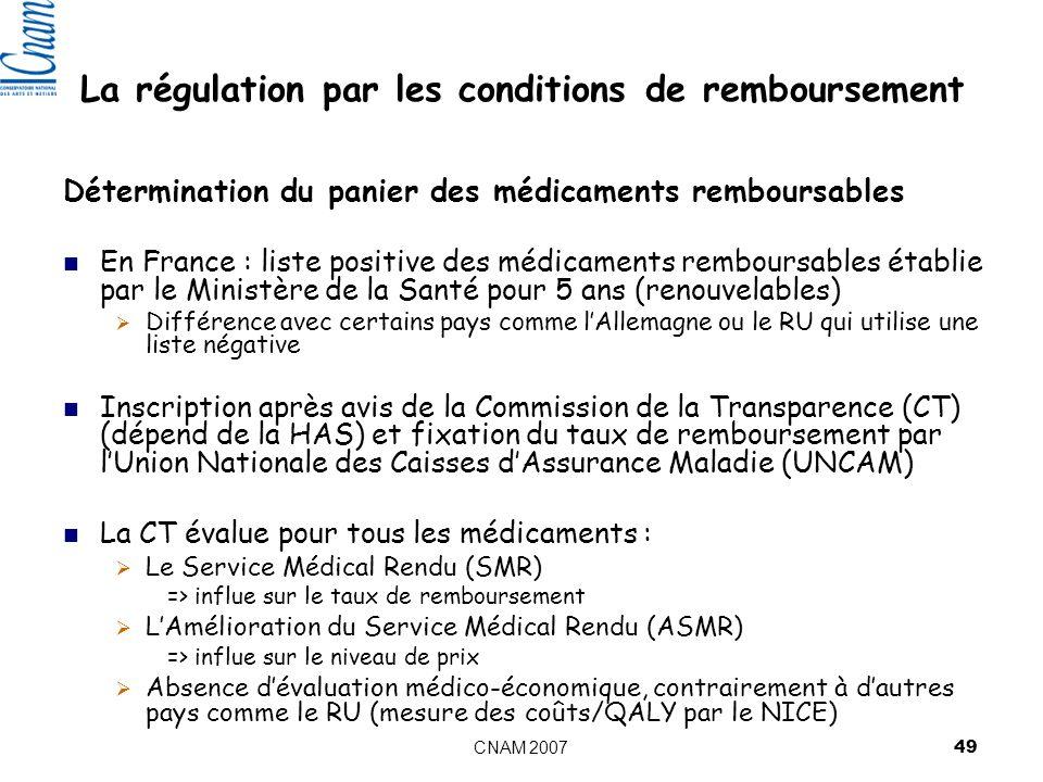 La régulation par les conditions de remboursement
