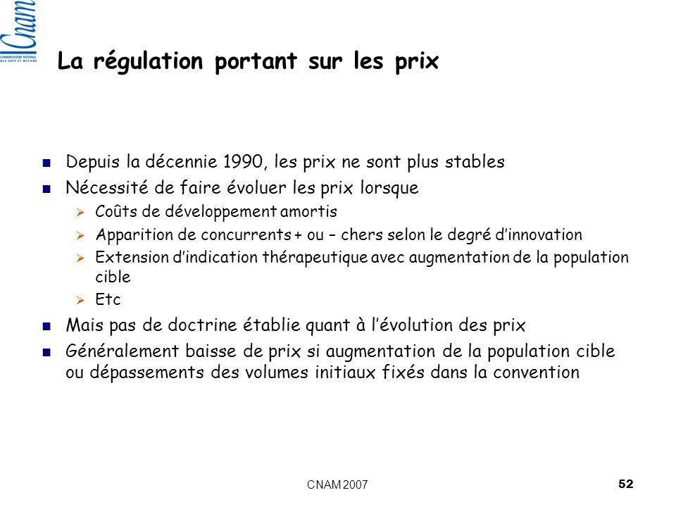 La régulation portant sur les prix
