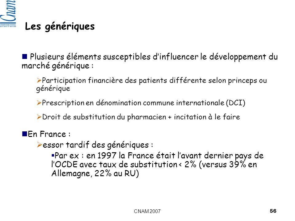Les génériques Plusieurs éléments susceptibles d'influencer le développement du marché générique :