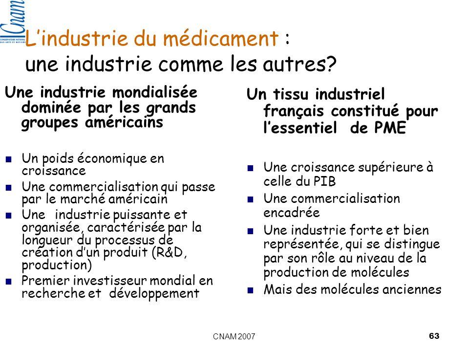 L'industrie du médicament : une industrie comme les autres