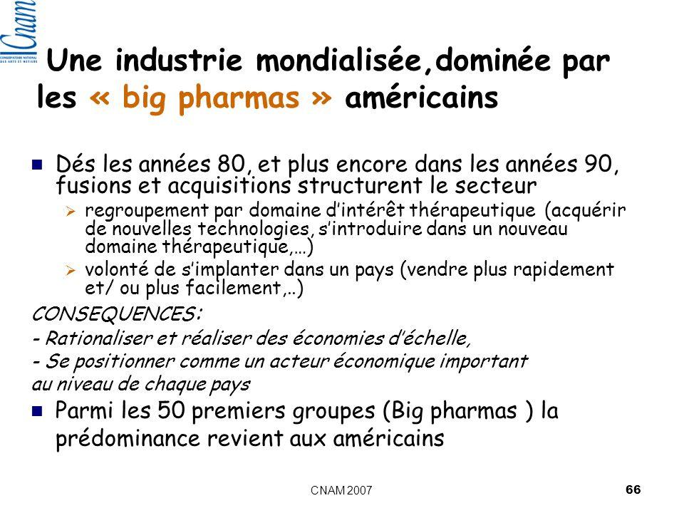 Une industrie mondialisée,dominée par les « big pharmas » américains
