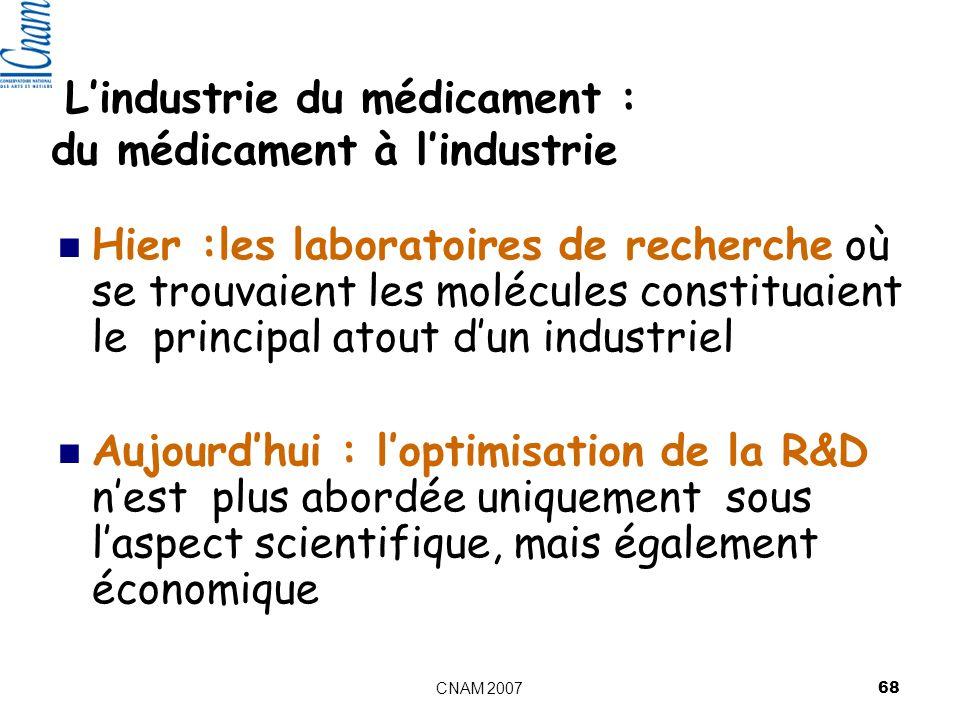 L'industrie du médicament : du médicament à l'industrie