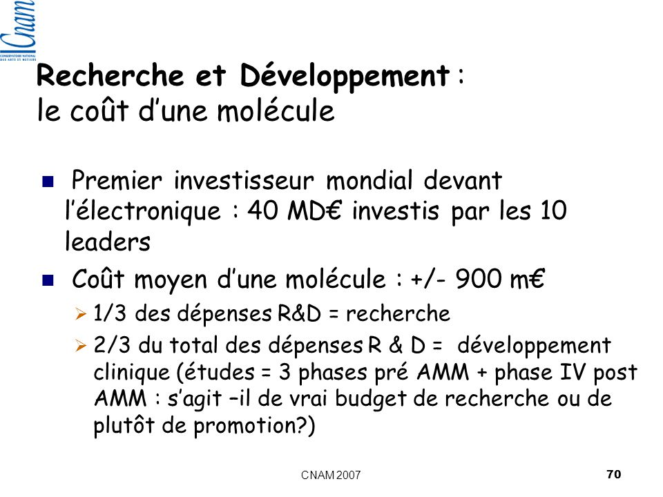 Recherche et Développement : le coût d'une molécule