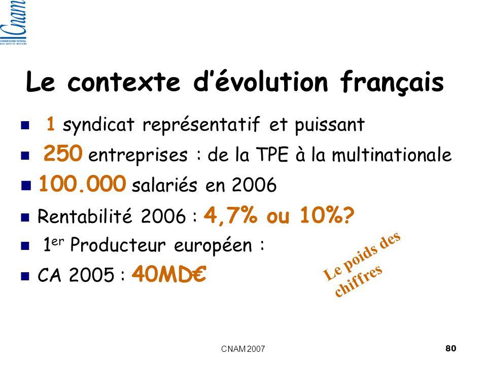 Le contexte d'évolution français