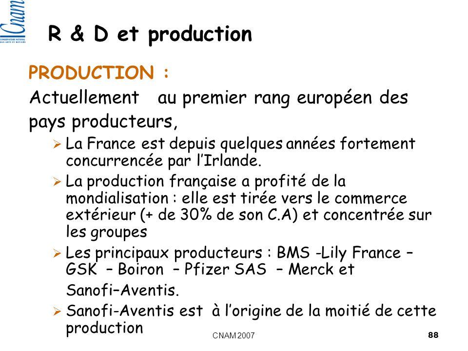 R & D et production PRODUCTION :