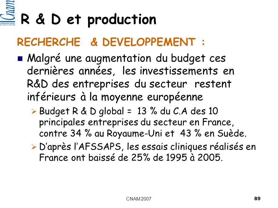 R & D et production RECHERCHE & DEVELOPPEMENT :