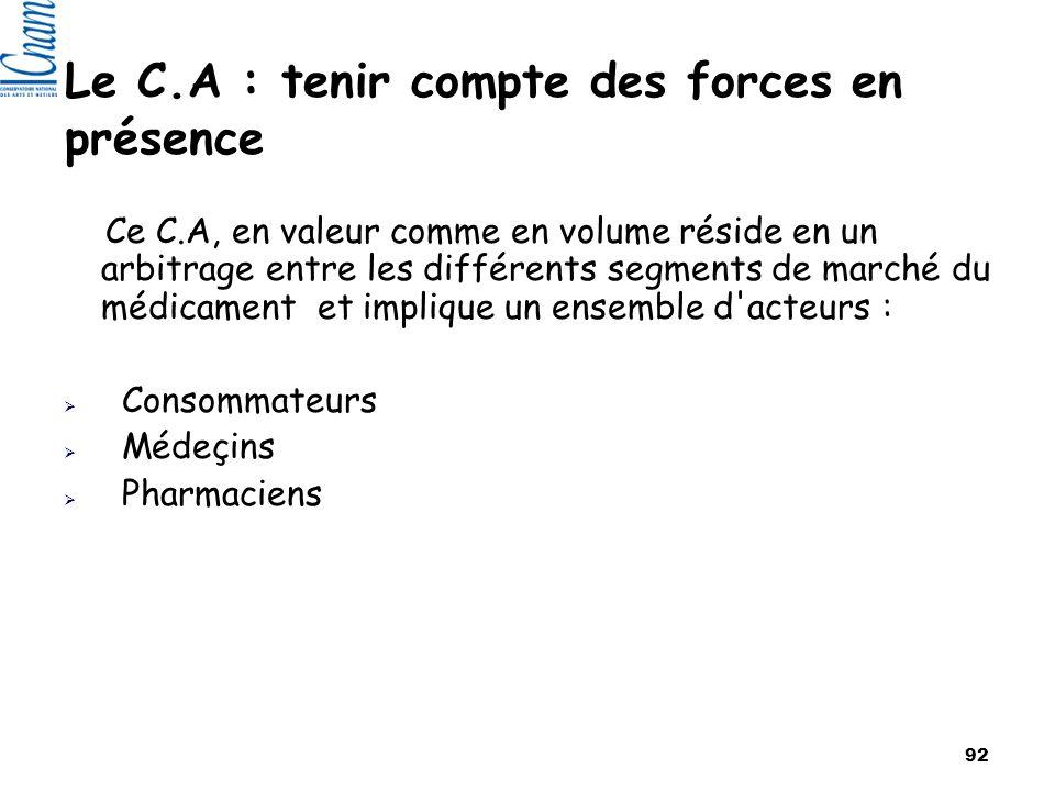 Le C.A : tenir compte des forces en présence