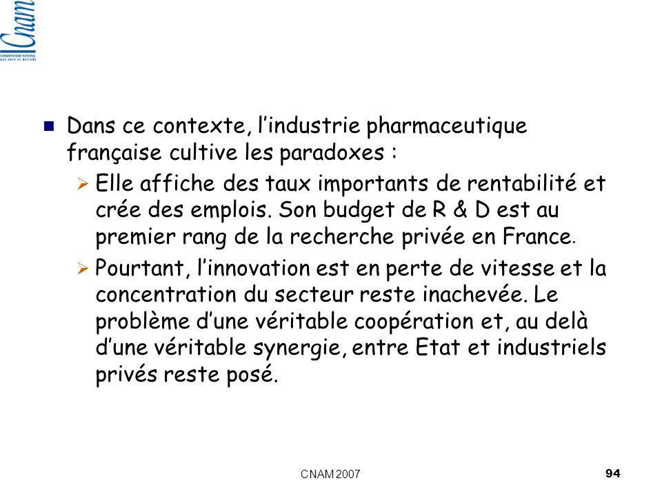 Dans ce contexte, l'industrie pharmaceutique française cultive les paradoxes :