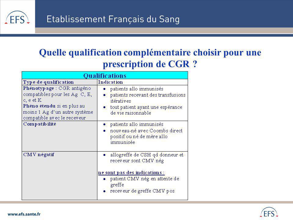 Quelle qualification complémentaire choisir pour une prescription de CGR
