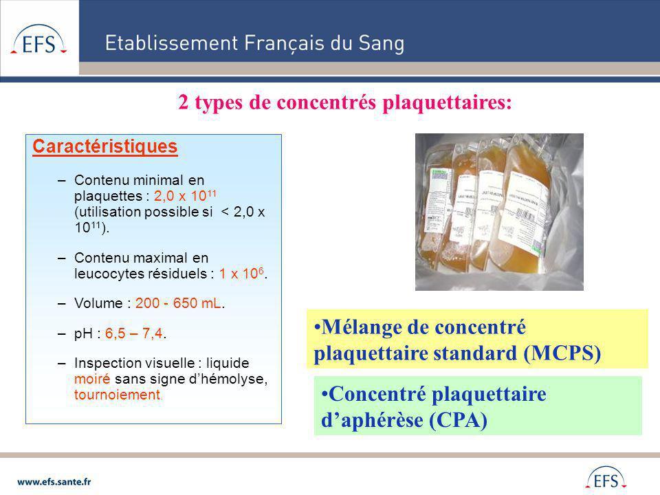 2 types de concentrés plaquettaires: