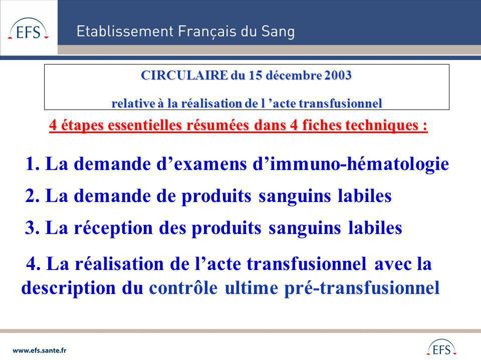 1. La demande d'examens d'immuno-hématologie