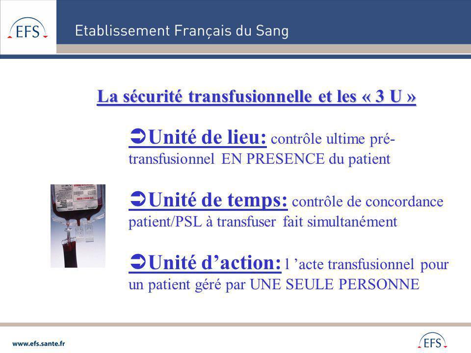 La sécurité transfusionnelle et les « 3 U »