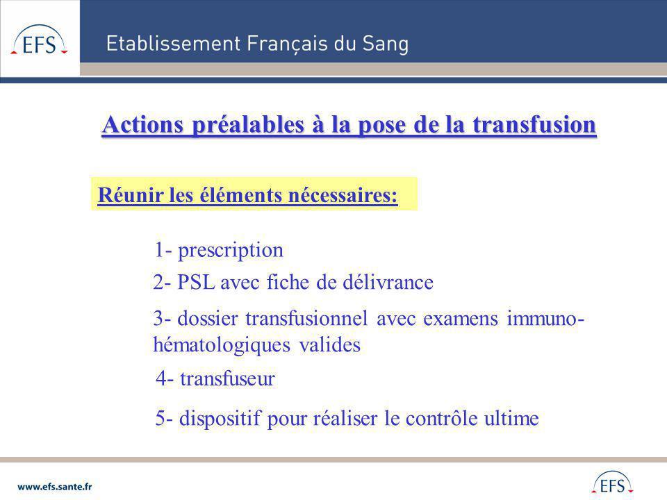 Actions préalables à la pose de la transfusion