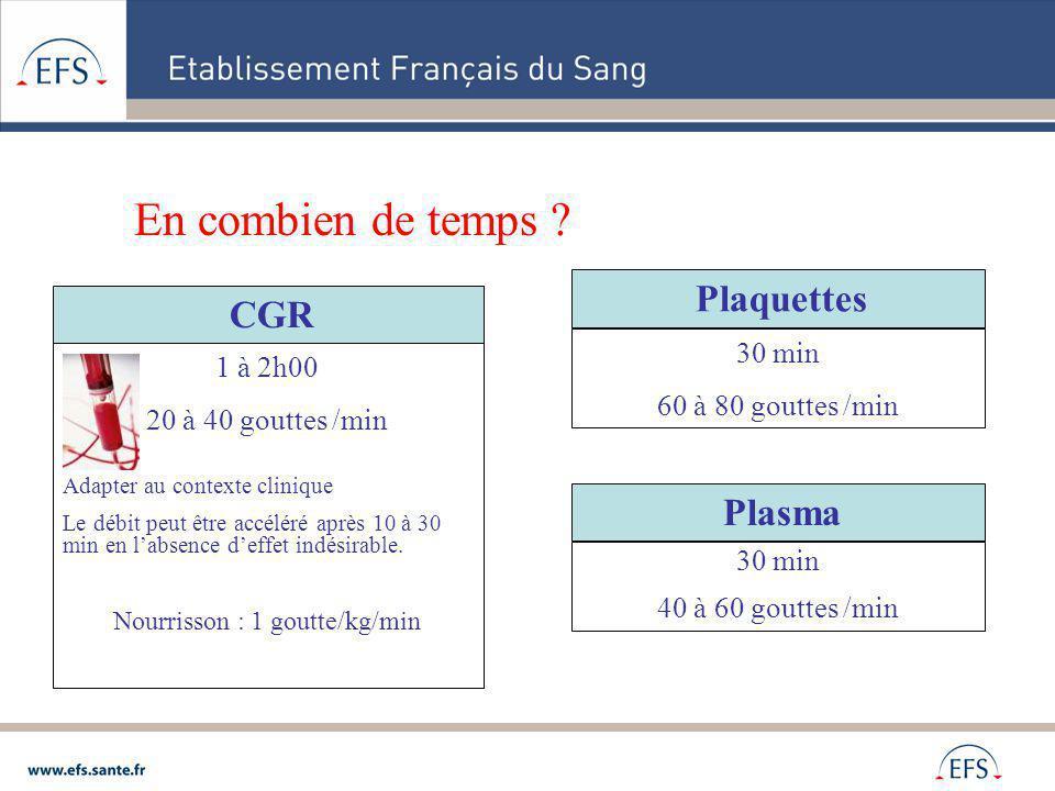 Nourrisson : 1 goutte/kg/min