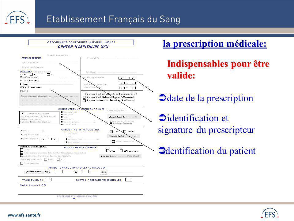 la prescription médicale: