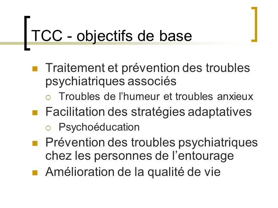 TCC - objectifs de base Traitement et prévention des troubles psychiatriques associés. Troubles de l'humeur et troubles anxieux.