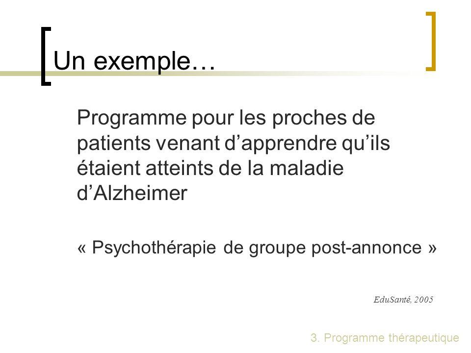 Un exemple… Programme pour les proches de patients venant d'apprendre qu'ils étaient atteints de la maladie d'Alzheimer.
