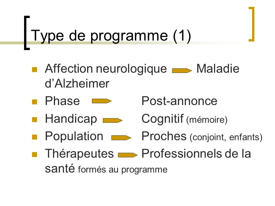 Type de programme (1) Affection neurologique Maladie d'Alzheimer