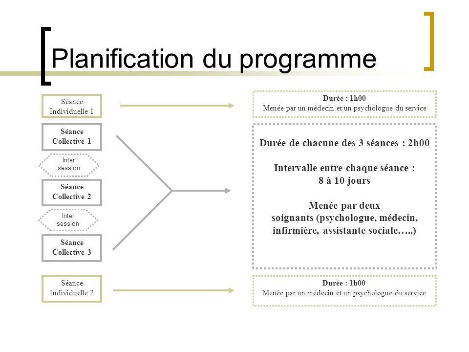 Planification du programme