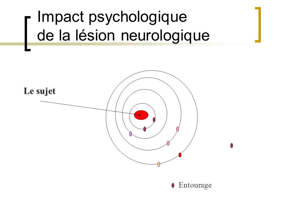 Impact psychologique de la lésion neurologique