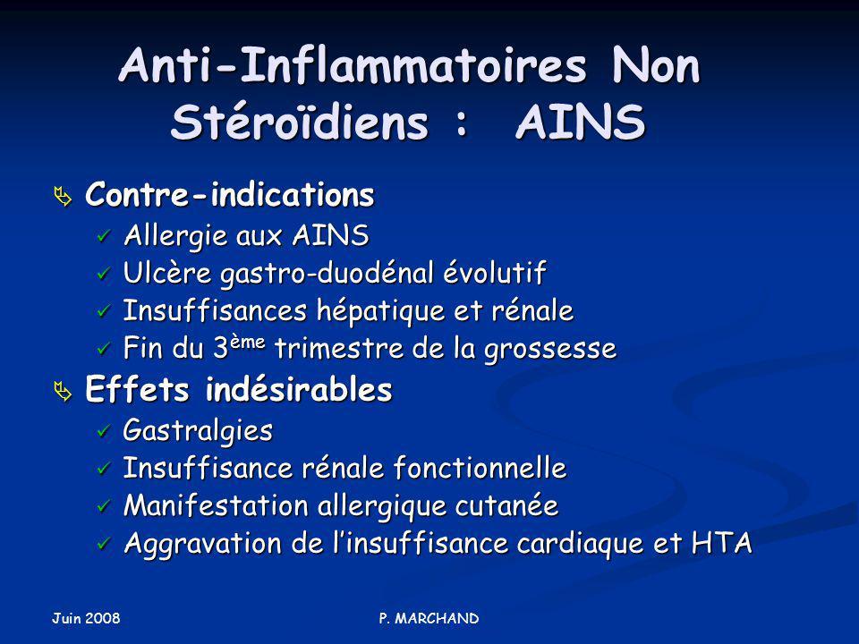 Anti-Inflammatoires Non Stéroïdiens : AINS
