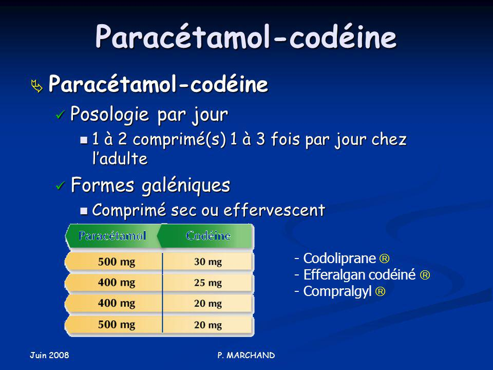 Paracétamol-codéine Paracétamol-codéine Posologie par jour