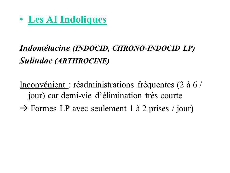 Les AI Indoliques Indométacine (INDOCID, CHRONO-INDOCID LP)