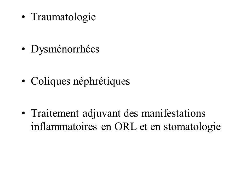 Traumatologie Dysménorrhées. Coliques néphrétiques.