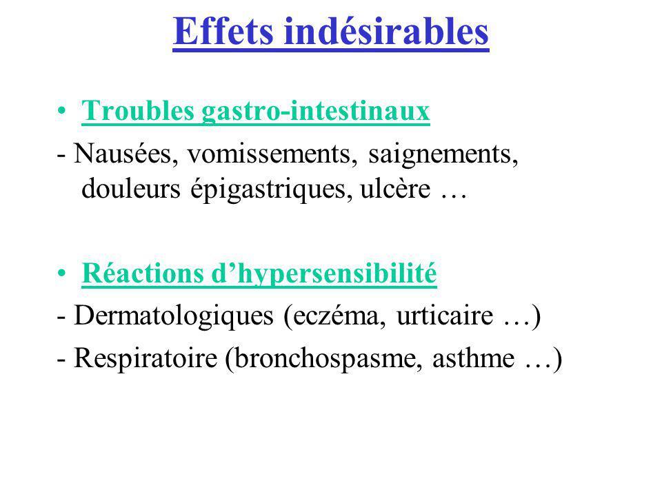 Effets indésirables Troubles gastro-intestinaux