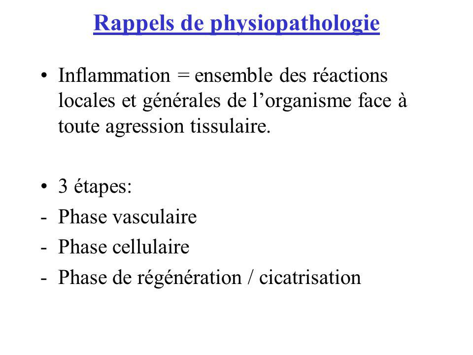 Rappels de physiopathologie