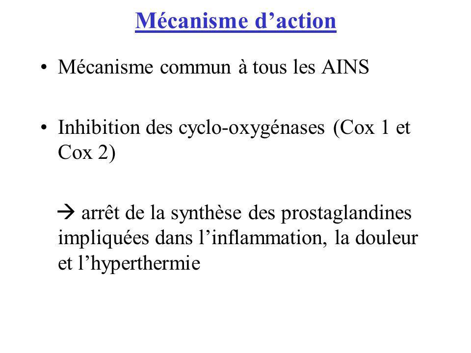 Mécanisme d'action Mécanisme commun à tous les AINS
