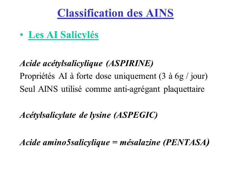 Classification des AINS