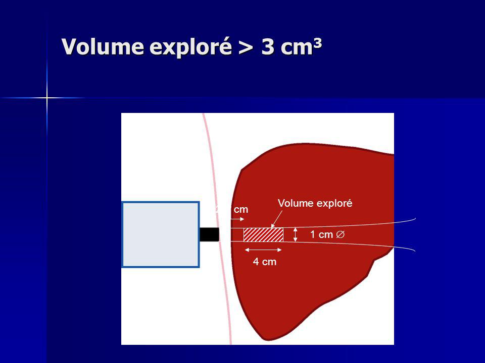 Volume exploré > 3 cm3 2.5 cm 4 cm 1 cm  Volume exploré