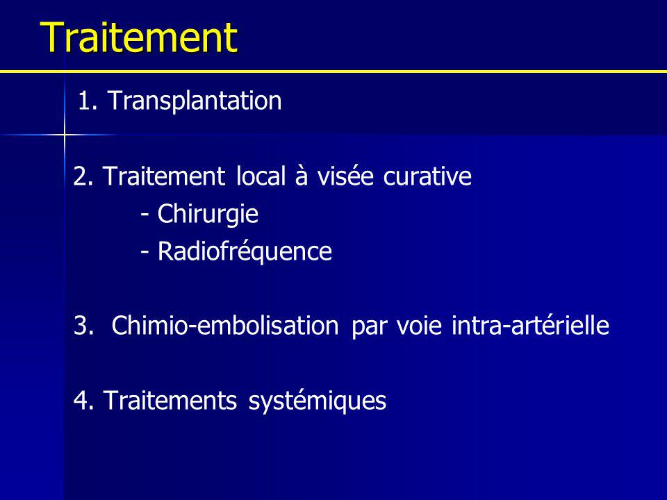 Traitement 1. Transplantation 2. Traitement local à visée curative