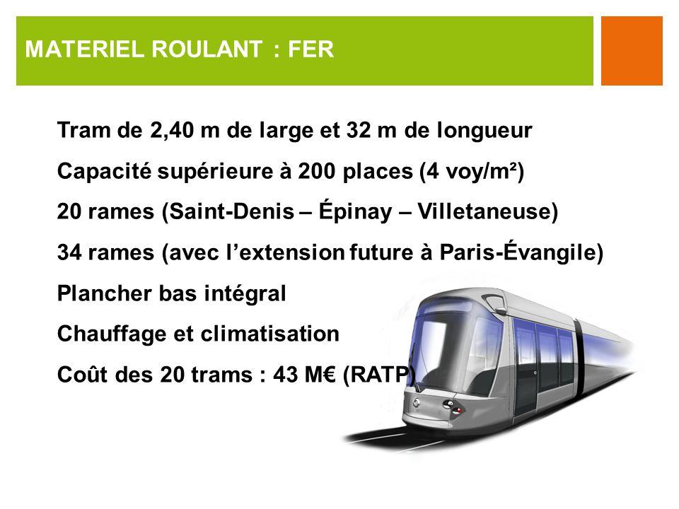 MATERIEL ROULANT : FER Tram de 2,40 m de large et 32 m de longueur