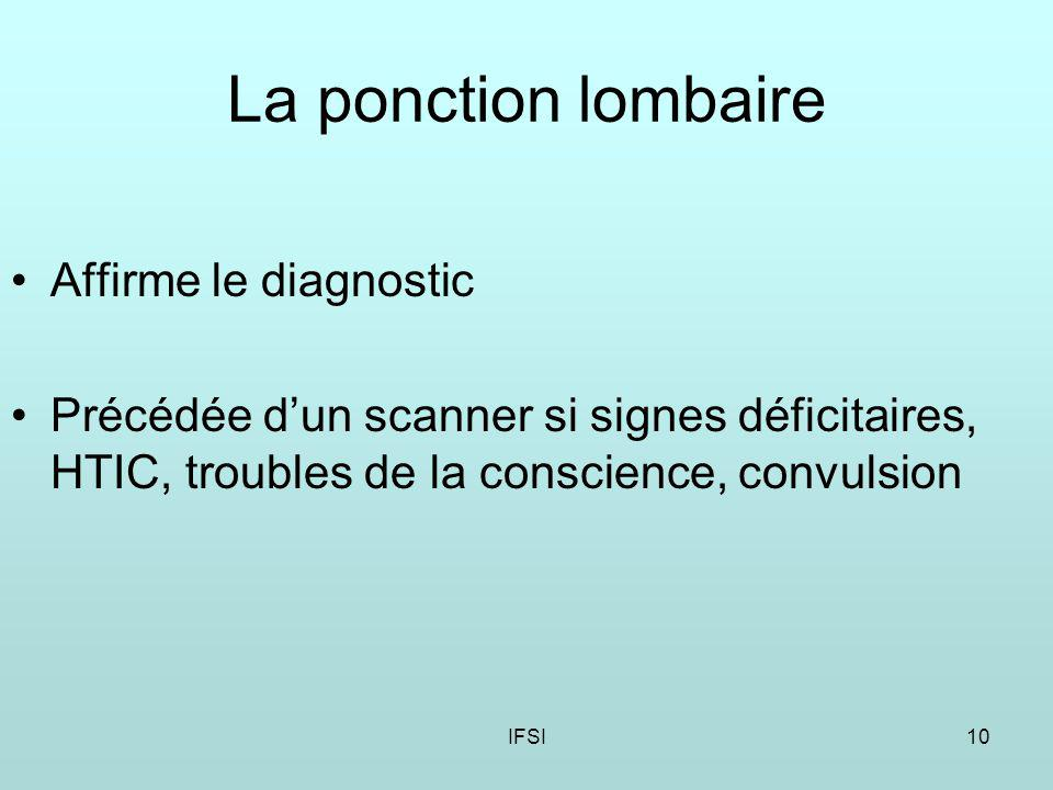La ponction lombaire Affirme le diagnostic