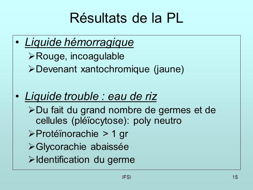Résultats de la PL Liquide hémorragique Liquide trouble : eau de riz