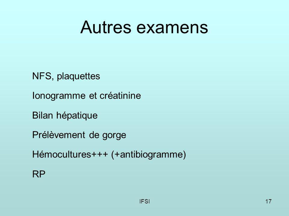 Autres examens NFS, plaquettes Ionogramme et créatinine