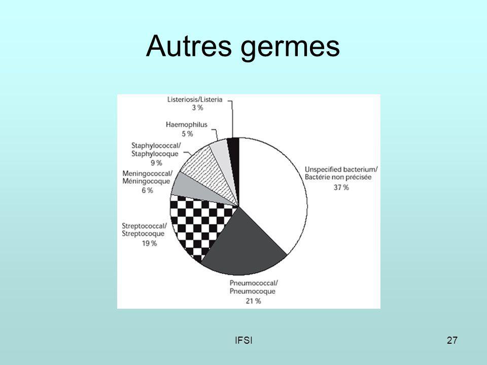 Autres germes IFSI