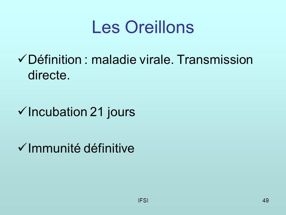 Les Oreillons Définition : maladie virale. Transmission directe.
