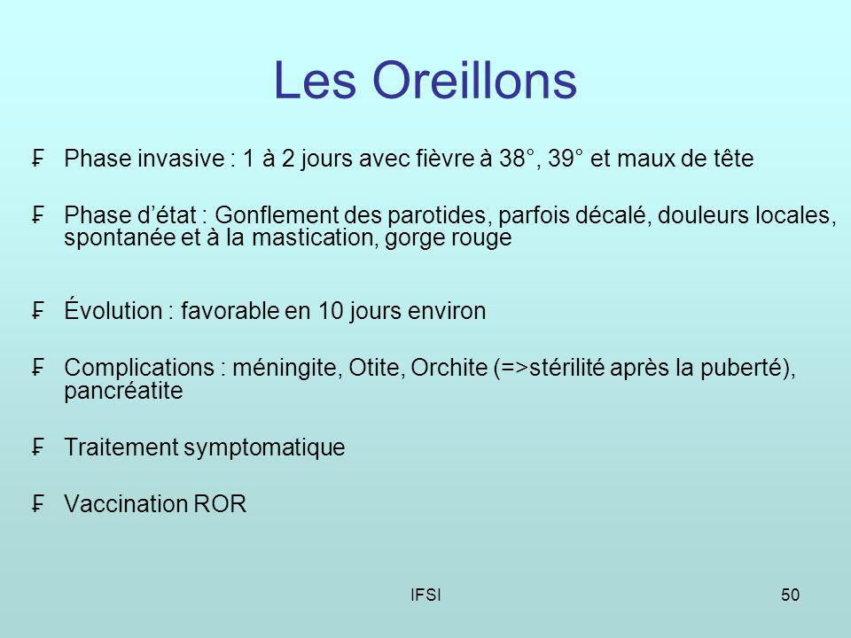 Les Oreillons Phase invasive : 1 à 2 jours avec fièvre à 38°, 39° et maux de tête.